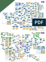 SAP CO Certification Mindmap_1557395025