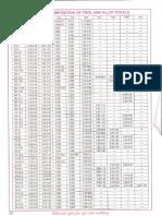 all in one EN series.pdf
