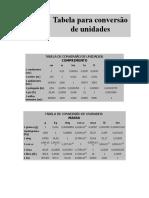 - Tabela de Conversão de Unidades