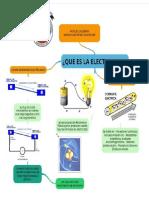 Trabajo Electricidad