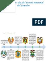 ORGANIZADOR ESCUDO DEL ECUADOR