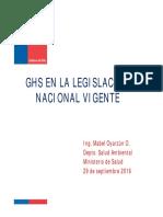 Ghs en Legislacion Nacional
