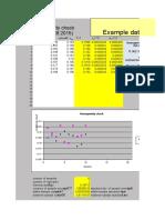 Homogeneity ISO 13528 2015