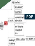 breachofduty.pdf