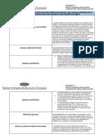 Matriz Para El Análisis de Una Situación Conflictiva Biótica (1) (1)