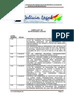 Actualización Normativa al 06 de Mayo de 2019