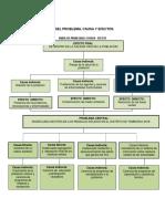 ARBOL DE OBJETIVOS 1 DEFINICIÓN DEL PROBLEMA (1).docx