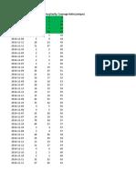 Radio Input Data