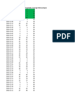 Core Input Data