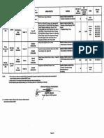 Notice of Scheduled Power Interruption December 26-28, 2018