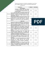 Catálogo Tubería Muro Curvo
