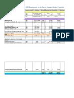 rrr budget template 1