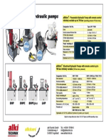 Alkitorc_hydraulic Pump Power Pack_0709 20 06 2011