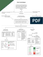 arbol metodologico para tesis