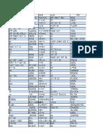 Evaporator Handbook SPX