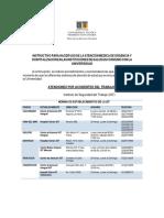 INSTRUCTIVO PARA HACER USO DE LA ATENCIÓN MÉDICA DE URGENCIA Y HOSPITALIZACIÓN ENLASINSTITUCIONES DESALUD EN CONVENIOCON LA  UNIVERSIDAD