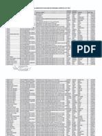 Personal Administrativo 276 Que Deben Ser Ratificados Al Amparo de La Ley 24041 (1)