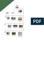 linea de tiempo del conflicto armado.pdf