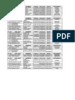 Lista Demusicales