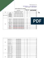 TMTeck Ultrasonic Probes Pricelist