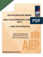 UN2° - MATERIA DE EVALUACIÓN 2.pdf