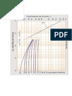 analisis de flujos
