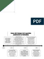 Presentación1 Linea Del Tiempo