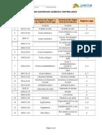 01-Sustancias-Quimicas-Controladas.pdf