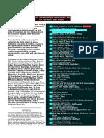 Lista Las 100 Mejores Canciones De La Historia Del Rock.doc