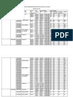 Vendor Data Review