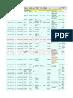 REPETIDORAS de AFICIONADOS en CHILE - Lista No Oficial - Compilada Por XQ6BQ y Actualizada Por Todos