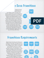 Jmed7XK75cGraminSevaFranchisee (1).pdf
