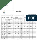 Soil Report Panki 3 by Neevinternational