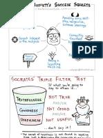 Warren Buffett's Sucess Secrets