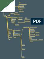 Mind Map 5.pdf