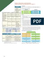 Rapid_Review_Part_1_6e.pdf