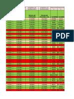 BD DTA CANCER DE SENO ESTEFANIA- PARA VARELYS 1-10-18 1.xlsx