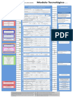 02.1. Modelo Tecnológico CDFLLA, V2