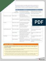 actividad noveno 12 feb.pdf