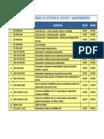 Compendio de Normas Para Examen