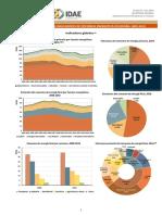 Informe Indicadores 2016