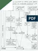 Ertola_Esquema_secuenciacion_de_contenidos.pdf