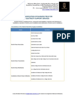 Classification of Business Field for Electricity Support Services