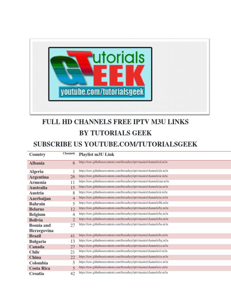 FULL HD CHANNELS FREE IPTV M3U LINKS BY TUTORIALS GEEK docx