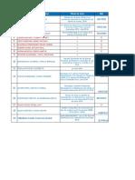Tesis Grupo 01 Lista de MBA