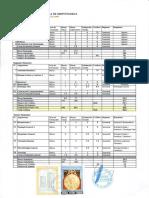 Plan Estudios Odontología.pdf