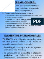 resumen  - Elementos Patrimoniales - Pasivo y Patrimonio Neto