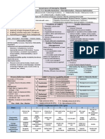 Material Para Certificación -.COBIT 5 Resumen Para Estudio en Ingles