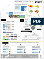 Panel CITE SOLAR1.pdf