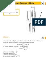 Ppt Funcion Gamma y Beta-s-5(1)